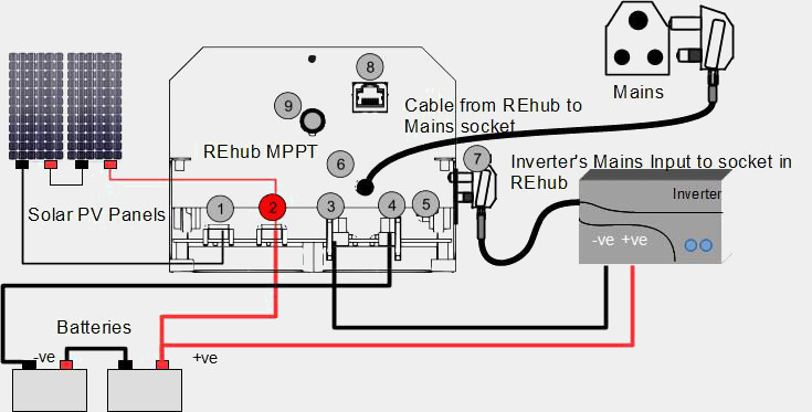 Amberroot Pv With Battery Wiring Diagrams on pv grounding diagram, pv panels diagram, pv schematic diagram, pv phase diagram, pv diagram software, pv one line diagram, pv equipment diagram,